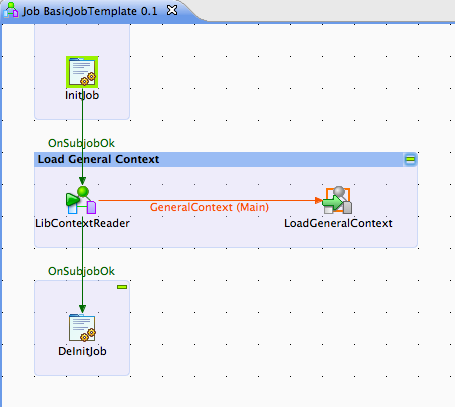 Talend by Example - A Basic Talend Job Template
