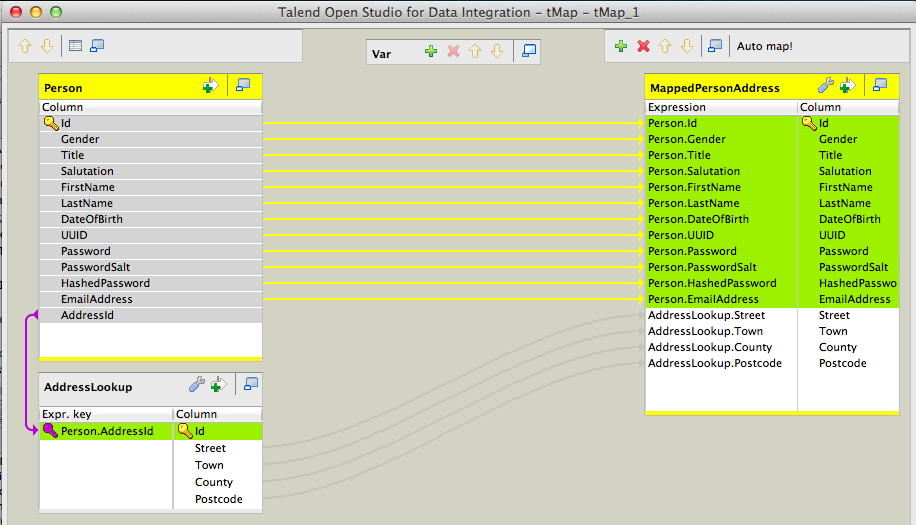 Talend by Example - Talend Database Tutorial